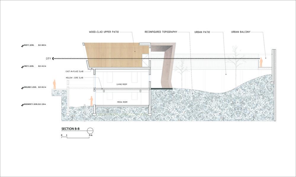 Enis Aldallal - Marginal house - I
